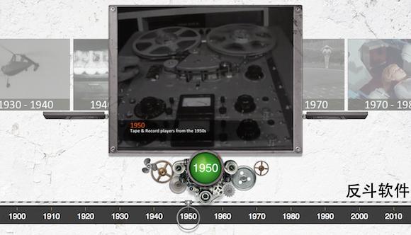 Interactive Science & Technology Timeline - 回顾 20 世纪以来的科技发展史丨www.apprcn.com 反斗软件