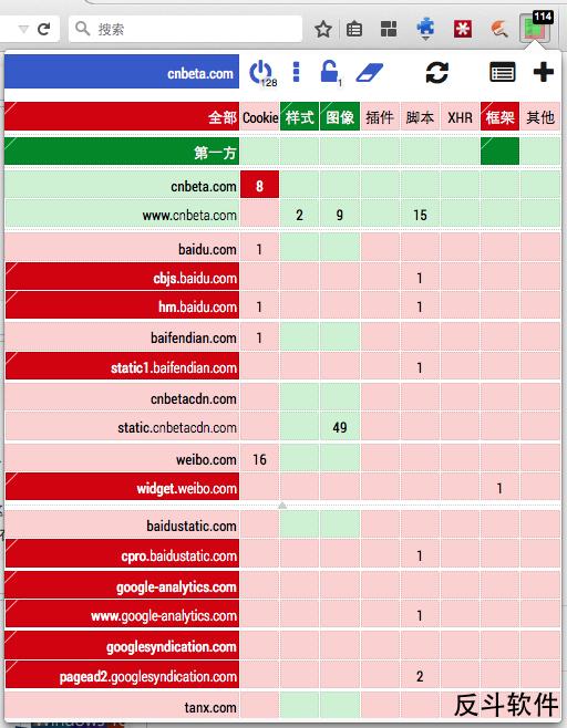 µMatrix - 广告过滤扩展[Firefox 扩展]丨www.apprcn.com 反斗软件
